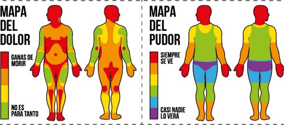 Zonas del dolor para los tatuajes